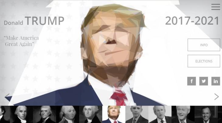 Un excelente sitio para conocer la historia de los presidentes de Estados Unidos